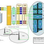 Conceptual RF over Fiber Metro DAS